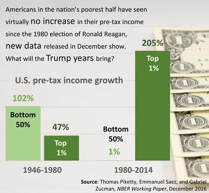 pre-tax-income